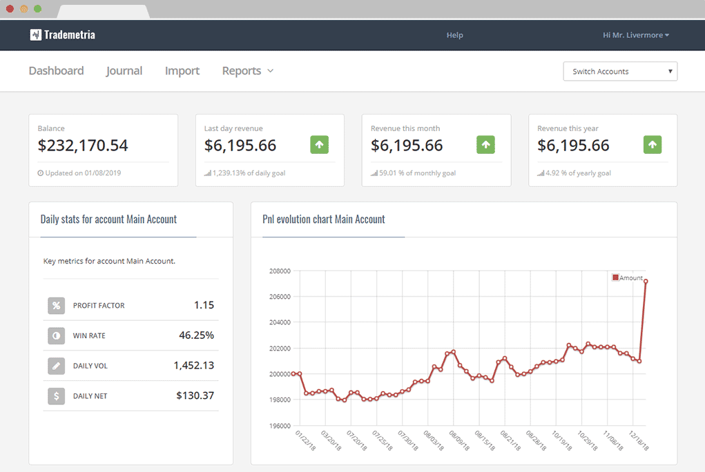 Trading Journal Dashboard